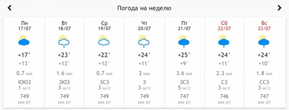 Погода на неделю а подмосковье